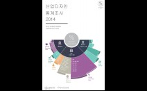 2014 산업디자인통계조사 보고서(총괄본)