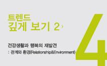 리포트4. 건강생활과 행복의 재발견_관계와 환경