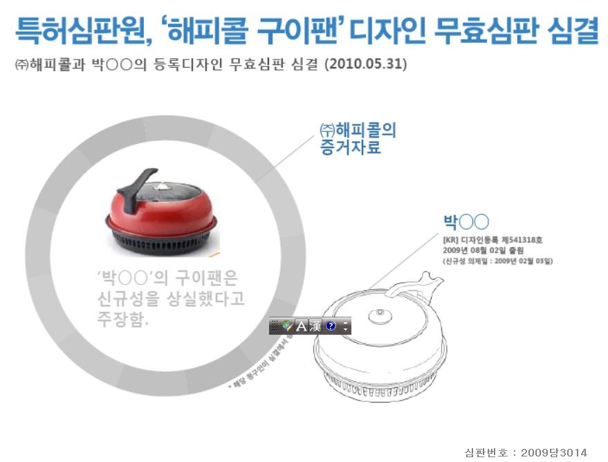 특허심판원, 해피콜 구이팬 디자인 무효심판 심결
