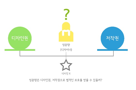 [디자인 극장] 제 2막, 상이한 영역과 상이한 권리관계(1...